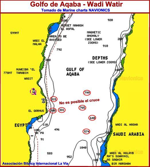 Moisés: del nacimiento al Sinai