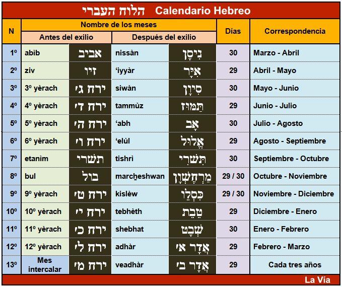 Hebrew Biblical Calendar | Calendar Template 2016