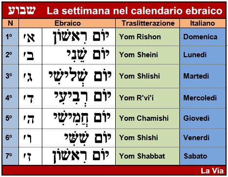 Calendario Ebreo.Calendario Biblico E Calendario Ebraico